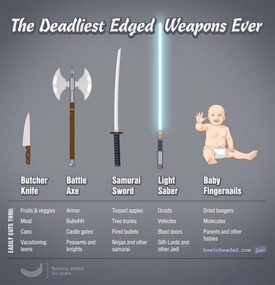 "The Deadliest Weapons. . The Deadliest Edged, Weapons E dlet l' BNA THEE: Wiener Ahte Freda in veggies Meat Cane self's Heme Demurer he were earner ""teased appl"