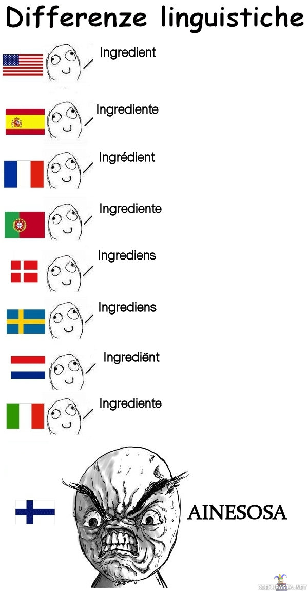 The difference. . Ingredient Ingredients Ingredients Ingredients l - C) /R Ingredients Ingrediant. so you have all the european flags on there then chose a american flag to show how it is said in ENGLISH you retard