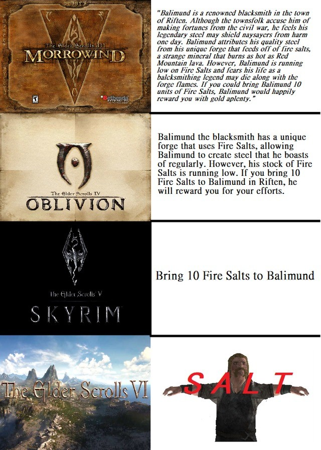 """The Elder Scroll VI """"Salt"""". .. Attention all Elder scrolls gamers: Balimund is in great danger and he needs your help to make New weapons and armor in his special forge, but to do this he nee"""