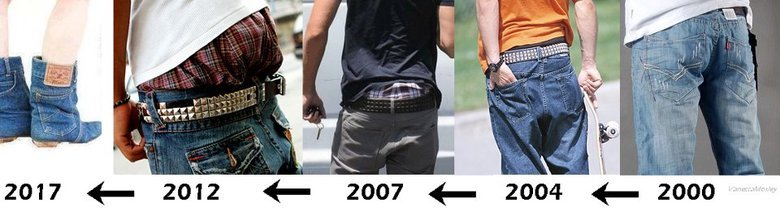 """The generation of """"sagging"""". . 2017 '''= 2012 2007 '= 2004 ''= 2000"""