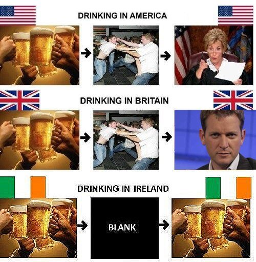 The Irish Have it Spot on. Gotta be the Luck of the Irish. IN AMERICA