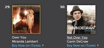 The Irony. Saw this on iTunes. Found it funny.. Carer You Miranda Lambert Eu? b, icr.. y an itunes F tth Nut [Iver You Gavin Degraw