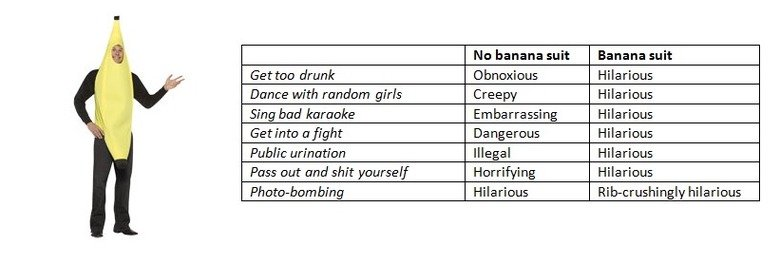 The law of banana suits.. . Gentoo drunk Dance with random girls Helium arm: Public urination Illegal hilarious