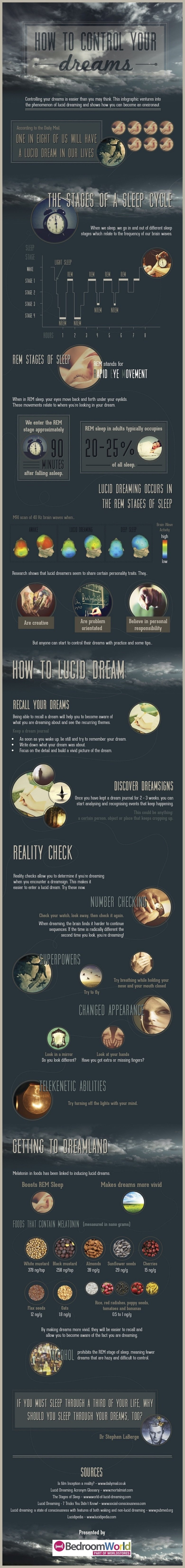 The only reason I look forward to sleep. Credit to Infographic Any luck FJ?. Controlling your dreams is easier than you may think. This infographic ventures int