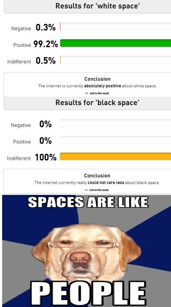 """The Truth. telephone poles.. Results for 'white space' Negative tha"""" A l Positive 99. 2% - Indifferent 584, l Conclusion The internet is currently absolutely ab"""
