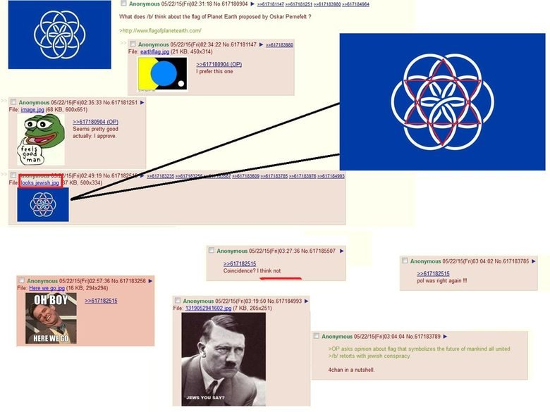 """The truth. Oy vey. What dues / think the flag of Planet Earth proposed by 03 har Permeable 7 File: gnaw (ill KB, ) jail I one Klel I Sauna. my gonad , """" actuall"""