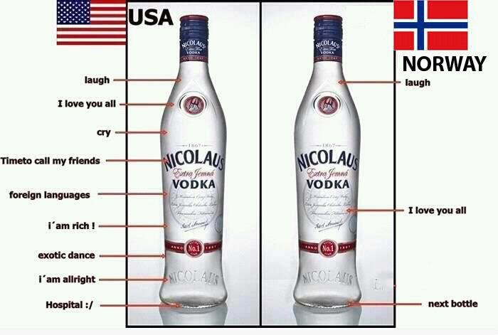 The truth. Sorry, but that's how it is!. NORWAY. I've seen this so many times...