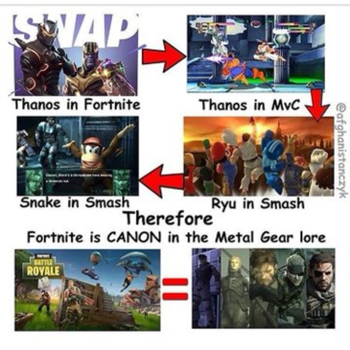 The Truth. .. Smash canon is they are a bunch of toys and the fights are imaginary. Breaks the connections