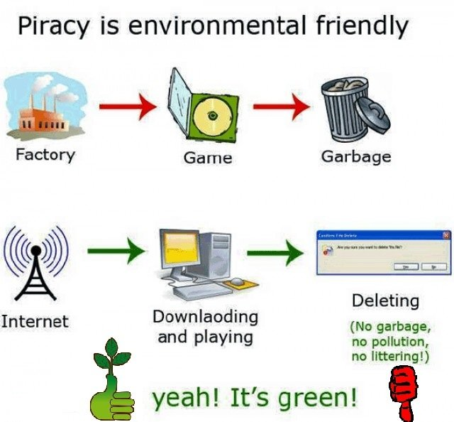 the lesser of two evils. . Piracy is environmental friendly Deleting Internet Dotti? oiling (No garbage, and playing no pollution, no littering!) yeah! It' s gr