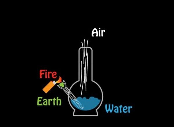 The Elements. .. hey guys i smoke so am i cool now?