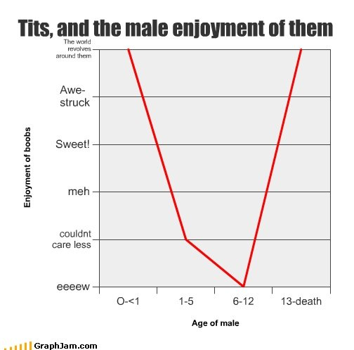 "the truth. tits or gtfo. nts, and ttwtt male Ill ""IBM The Them Awe- struck Sweet! meh Enjoyment of hunts would are less Age of male. Win"