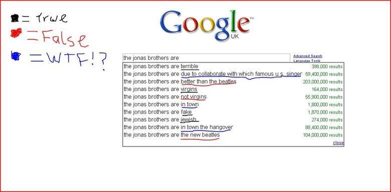 The Jonas Brothers - Google Version. The Jonas Brothers are not the new Beatles and yes, they are still virgins <br /> And aha!! My captcha is tardy!! Yes