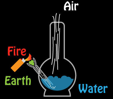 The Elements. Thumb! Do it you won't... avatar has it all wrong