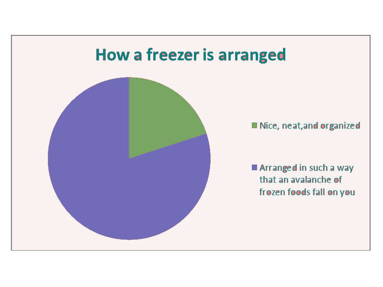 The average freezer. it just keeps happening. How a freezer is arranged I Nice, neat, and Organizer I Arranged in such a way that an avalanche If falls fall in