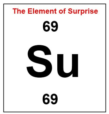 """The Element of Surprise. First content post ever. The element of surprise. Enjoy.. The Element of Surprise tiel. t. Can anyone help me out by sending an email to """" web@ quot; with subject """"Black Mamba"""" thats all. I know somewhere deep down inside you have a hea"""