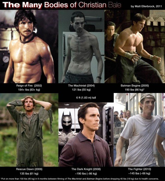 The bodies of Christian Bale. holy . thumb if u think thats amazing. The M. dirrty Bodies of Christian '.' . hll l. 3 ft l. itll Dawn ) Dark (20081 f The (2010)