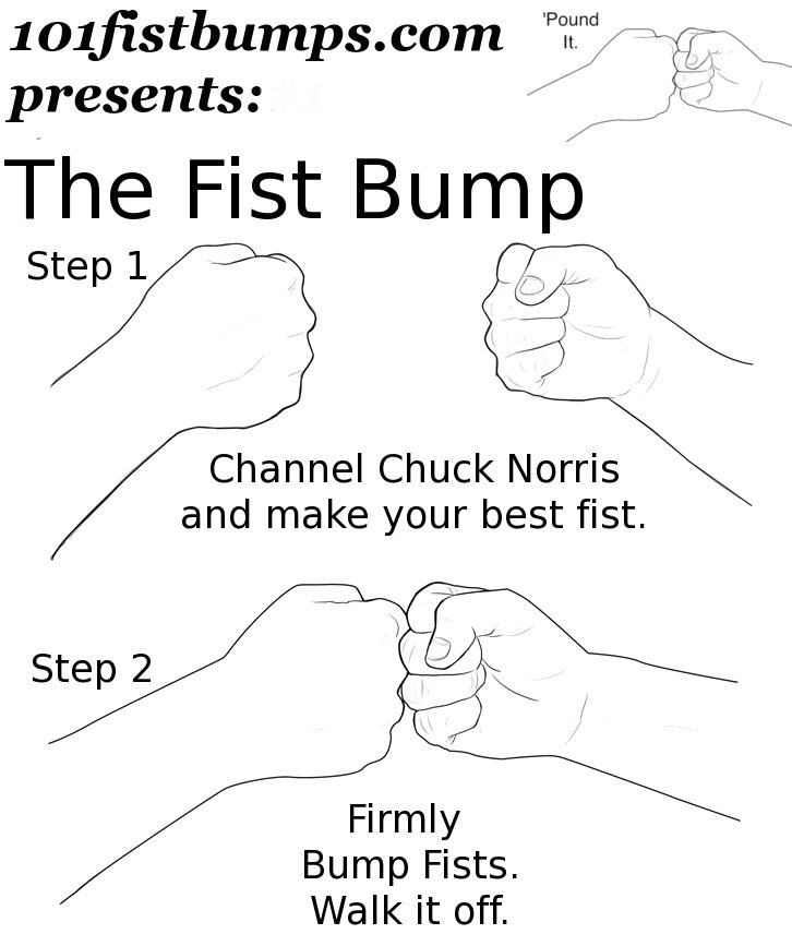 The Fist Bump: An Illustrated Guide!. A guide to the fist bump from 101fistbumps.com.