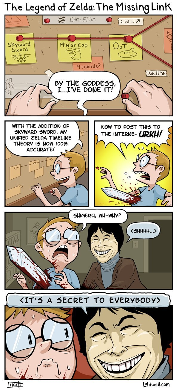 the legend of zelda: the missing link. credit to dorkly. The Legend of Zelda-. The. Missing Link i' Nit. r. l, THE: ADDITUDE Ed man To To WEE? Ti! MOW