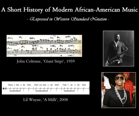 The Art of Music. . A Short History of Modern Music