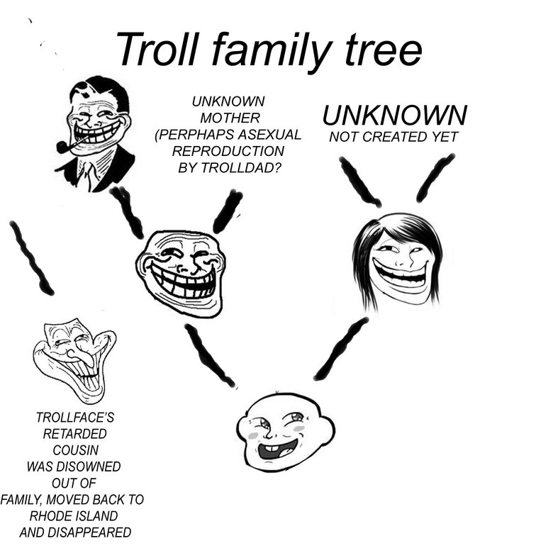 The Trollface Family Tree. It's OC and its mine. Please Thumb. Troll family tree UNKNOWN MOTHER UNKNOWN PERPHAPS ASEXUAL NOT CREATED YET REPRODUCTION BY TROLLDA