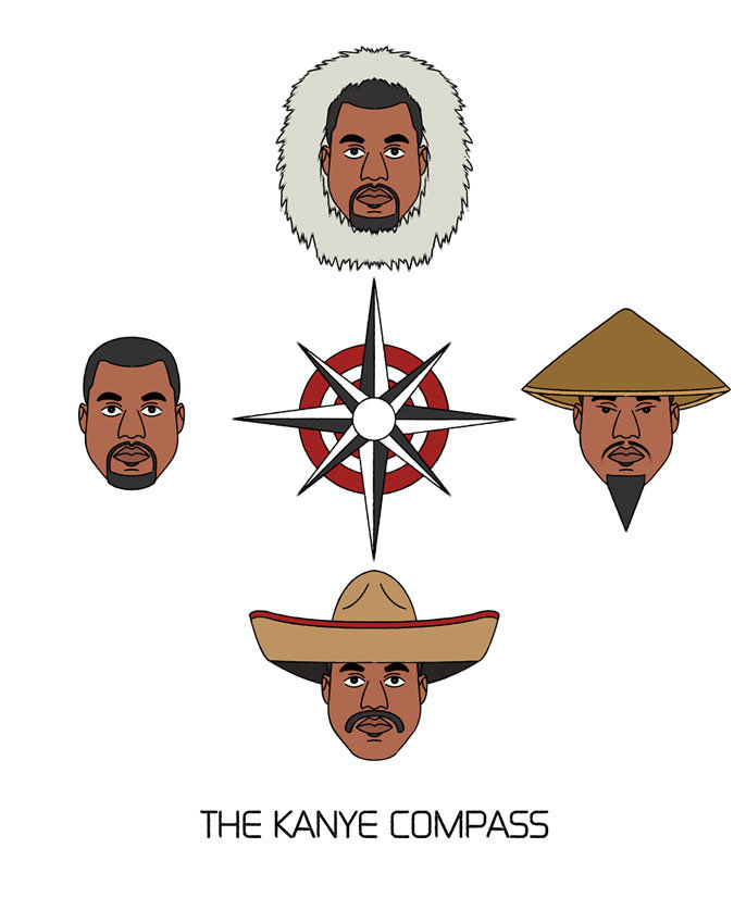 The Kanye Compass. Yo compass, I'm really happy for you and I'mma let you finish, but GPS has the best directions of all time! Of all time!. THE KANYE COMPASS