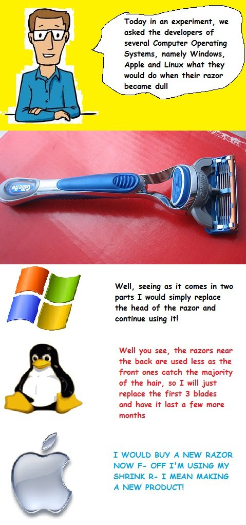 The difference. I mean Razor blades by razors in the linux one. Today in an experiment, we asked the developers of several Computer Operating Systems, namely Wi