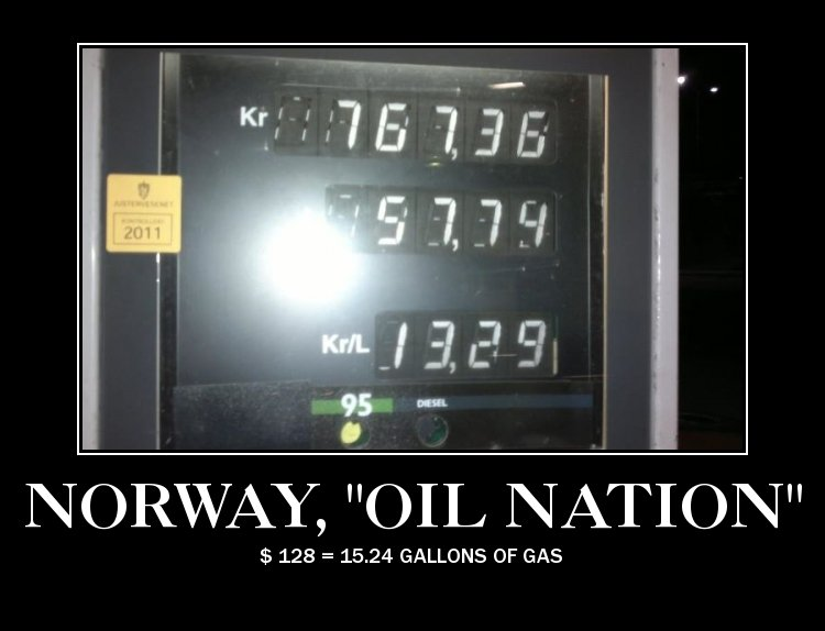 """Think gas is expensive?. Think again ;). NORWAY, """"OIL, NATION"""" 128 = 15. 24 GALLONS OF GAS. Holy , and i thought US gas was expensive."""