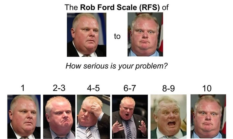 This just cracks me up. . The Rob Ford Scale (RFS) of How serious is your problem?. 10