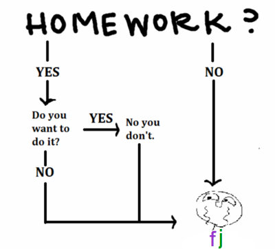 Three day weekend. This is my thought process. YES NO Do you YES No you. favorited this!