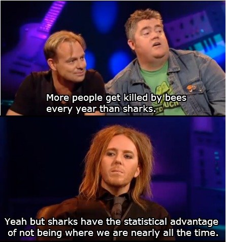 Tim Minchin. Tim Minchin doing what he does best.... More people get killed iihf, r. intj, es every yeorg,: han sharks/ href/ tis Yeah but sharks have the stati