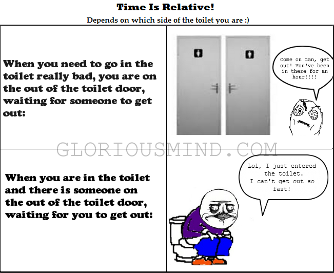 Time is Relative. Theory of relativity - explained in a different way! Source: . Tittle Is Relative! Depends on which side of the toilet you are 3 Came an man,