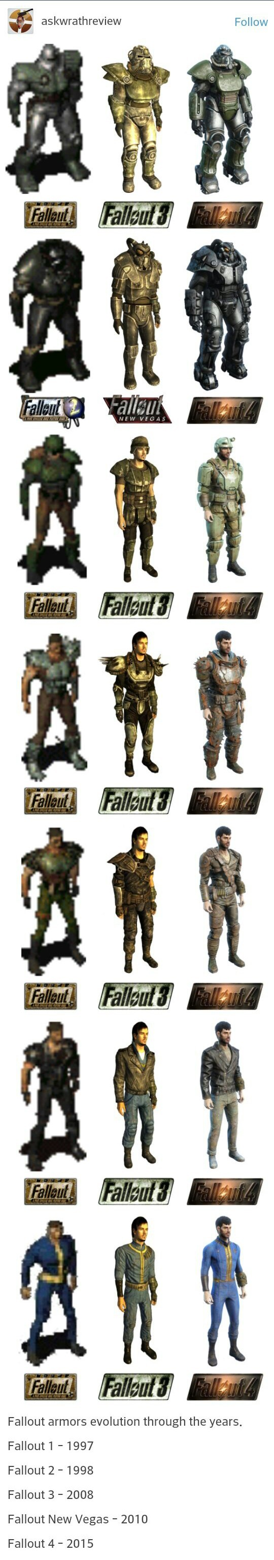 time never changes. . tlf Follow Fallout armors evolution through the years. Fallouts -1997 Fallout 2 -1998 Fallout 3 - 2008 Fallout New Vegas - 2010 Fallout at