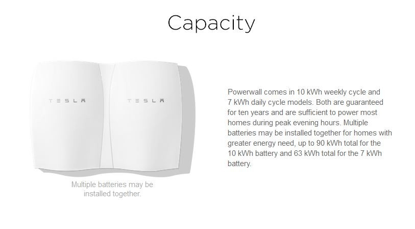 Time to cut our power connection.. 10 kWh capacity How it looks All this stuff is open source. The Tesla battery can store electricity from the grid network or