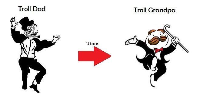 Time. . Troll Dad Troll Grandpa
