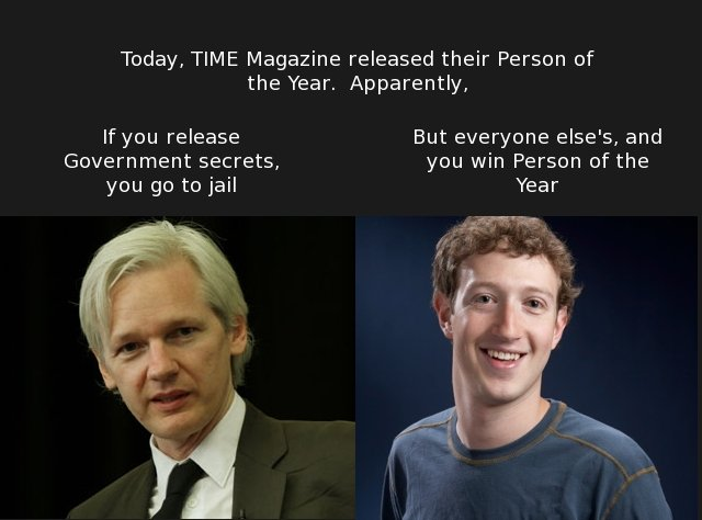 TIME Man of the Year. OC. Today, TIME Magazine released their Person of the Year. Apparently, If you release But everyone else' s, and Government secrets, you w