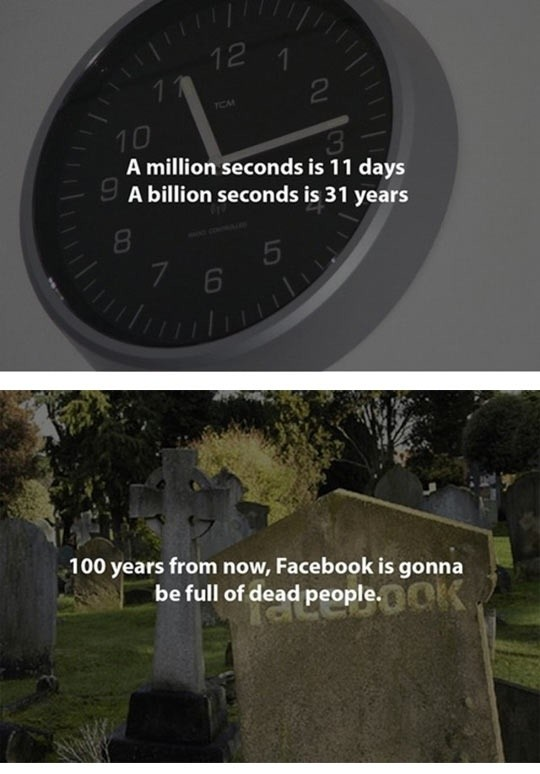 time. . A million seconds is 11 days A billion seconds is 31 years 1 years from now, Facebook is gonna be full of dead people.. Facebook might be dead too