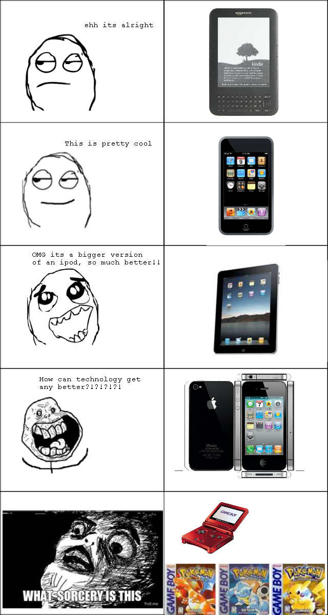 title. our furture generations will never have as much fun as the last panel. ehh ite alright This is pretty cool OMG ite a bigger version of an ipod, much How