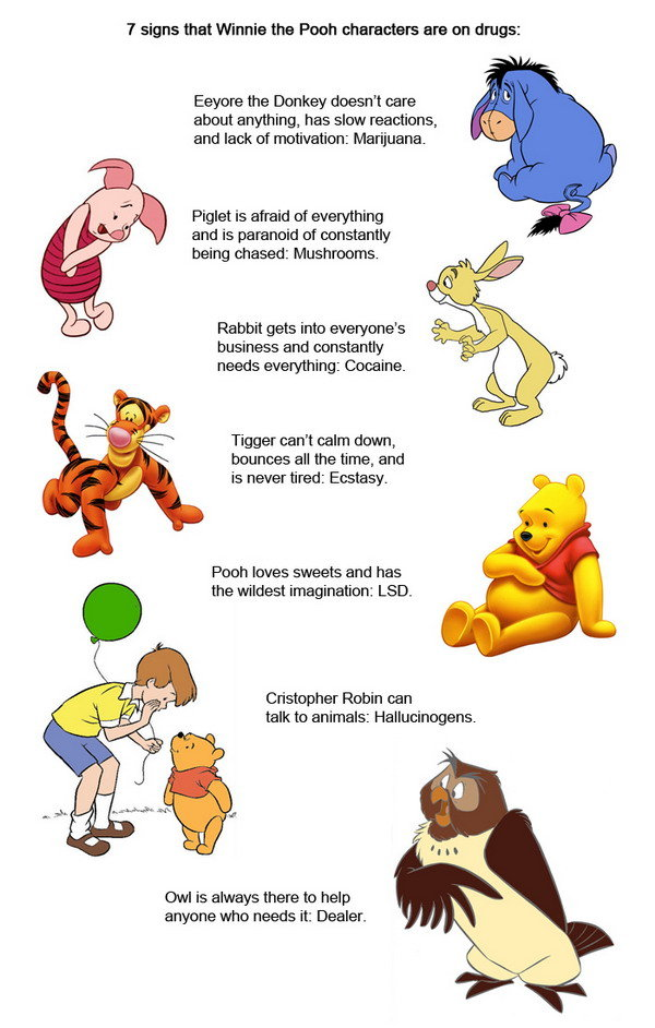 Title. . 7 signs that Winnie the Pooh characters are on drugs: Eeyore the Donkey doesn' t care about anything, has slaw reactions, and lack of motivation: Marij