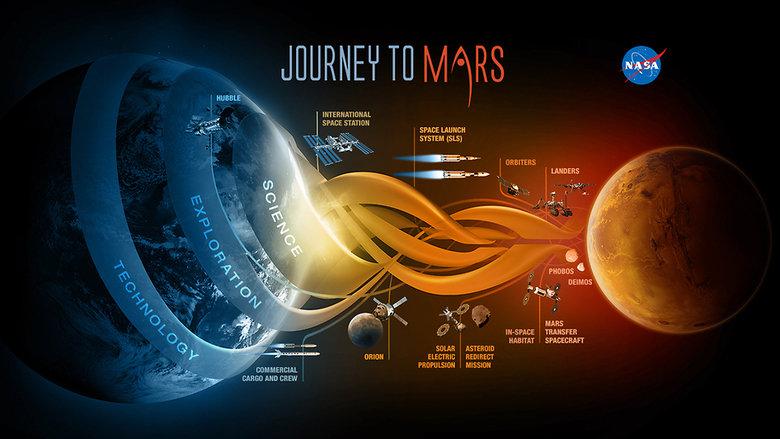 "To Mars. . SPICE BMW Fui( malo ' aiki"" "" iria; MSPMN TEE"