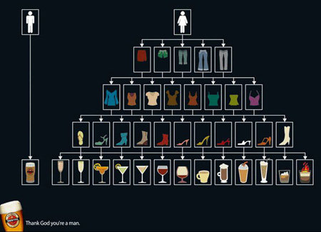 to many choices. beer add.. wine can be awesome as long as its not pink and in a box