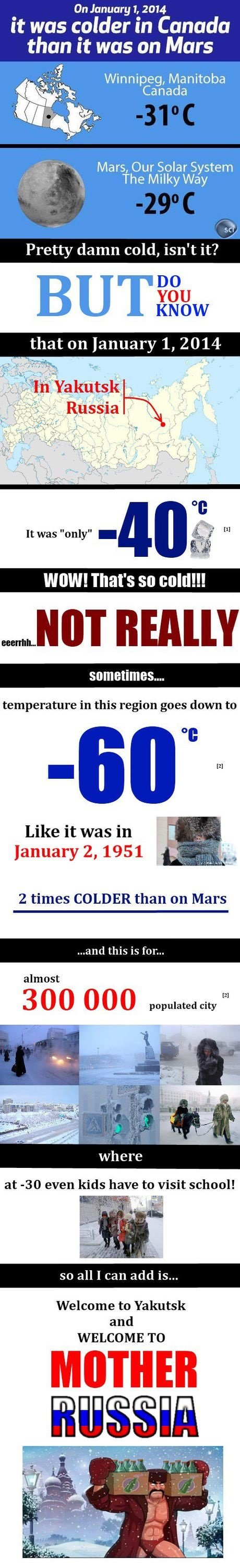 too cold. . On January I, .2014 it colder in Canada than it was ' Mars MI 'ttl I, Mars, Our Solar System lillie Pretty damn cold, isn' t it? iil, 1, 2014 an an