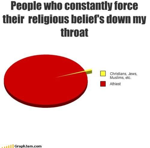 Too True.. 100% true.. WIN] In [06 their religious beliefs down my tiamat D Christians, Jews. Muslims. an I Athiest. respect to people who take their religion seriously