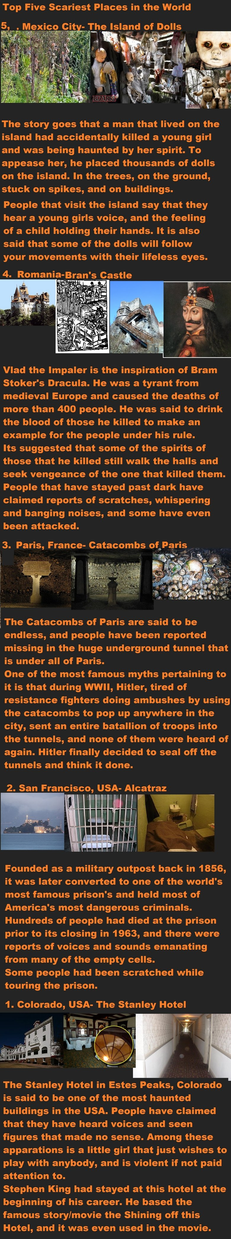 Top 5 Scariest Places in the World. Please note that these are my opinions. You are free to disagree.<br /> Thumb comment and favorite. I might do these f