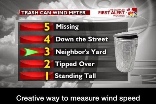 Trash can wind meter. . TRASH CAN WIND METER ' ' s Missing 4 Down the Street 3 Neighbor' s Yard 2 Tipped Over I Standing Tall 141 Creative way to measure wind s