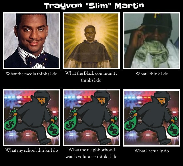 trayvon is dead. . I in sch; therres. I do Whre rm. :' ' iul Wherl rictures LIL'