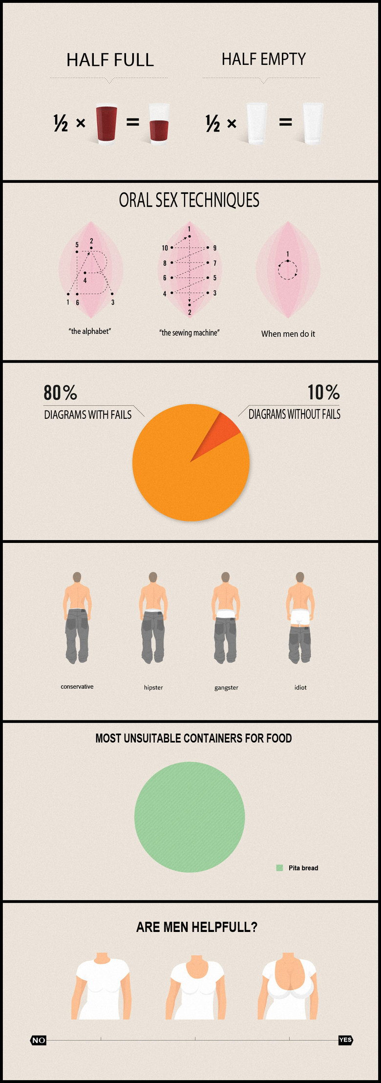 True Facts. tags are a lie. HALF FULL HALF EMPTY ORAL SEX TECHNIQUES machine' When men do it DIAGRAMS WITH FAILS N. A' DIAGRAMS FAILS MOST UNSUITABLE CONTAINERS
