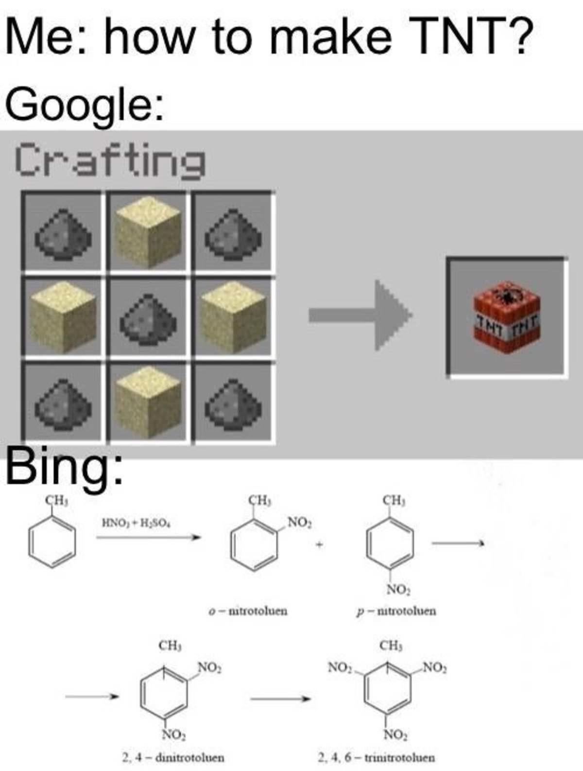 True Nitro Toluene. .. Bing is great for porn browsing.