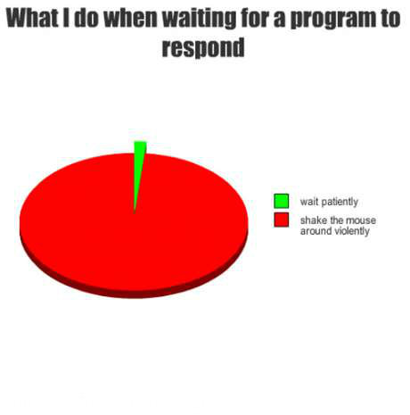 True story. . I wart patiently I shake thtt man around o'. or click rapidly for a while.