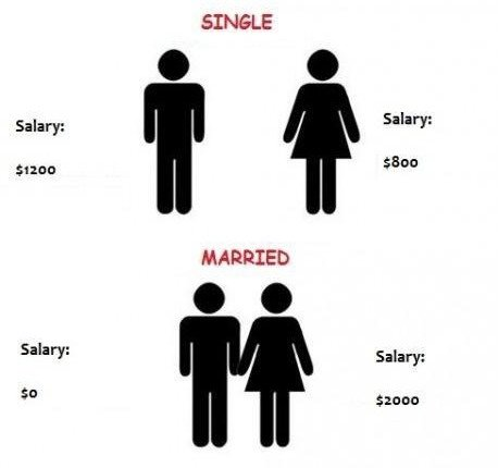 True. . SINGLE Salary: HARRIED Salary'. Salary: nnu. Well, prostitution pays a lot these days.