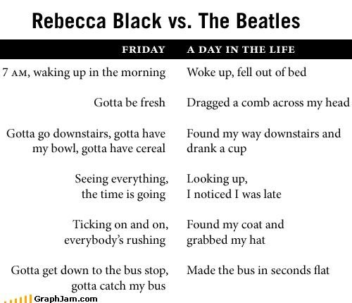 True music. . Rebeca Black vs. The Beatles 7 AM, waking up in the morning Woke up, fell nut of bed Gotta be fresh Dragged a comb across my head Gotta go downsta